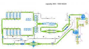 plan-3d-installation-complete